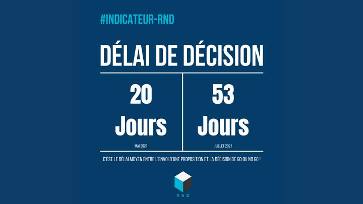 Indicateur RnD : Délai de décision